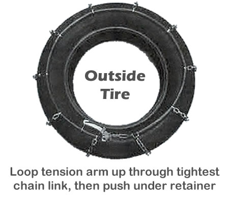 Outside diagram of snow chain fitted to tire
